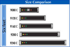 4-5 line Electronic LED sign size comparisons